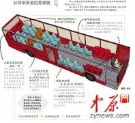公交车安全位置报告