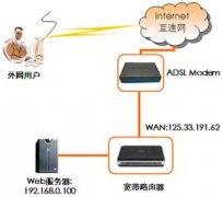 架设DLink虚拟服务器图解教程