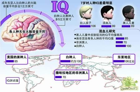 人的大脑是充满神秘的领域,又是充满巨大潜力的宝库.